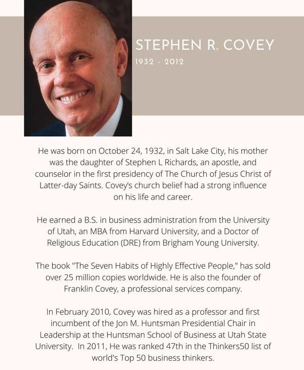 Picture of Stephen Covey - Highly effective Christian business leader