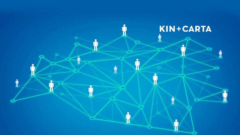 Kin-carta building - Business values